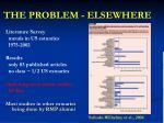 the problem elsewhere
