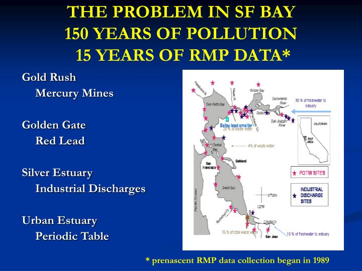 THE PROBLEM IN SF BAY