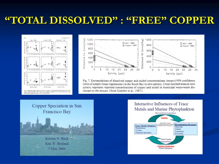 """TOTAL DISSOLVED"" : ""FREE"" COPPER"