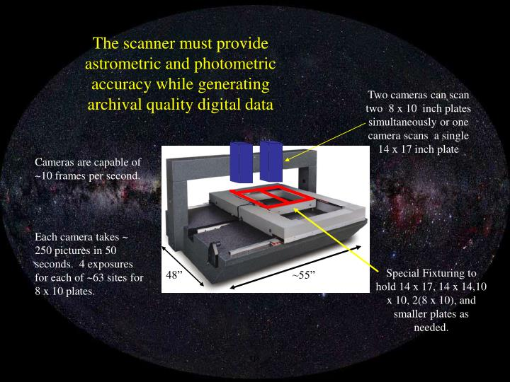 The scanner must provide astrometric and photometric accuracy while generating archival quality digital data