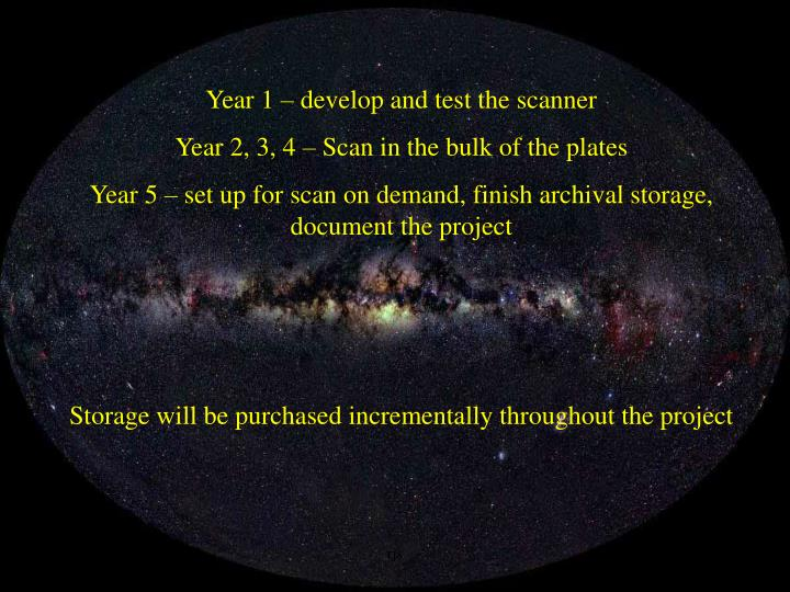 Year 1 – develop and test the scanner