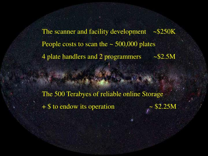 The scanner and facility development    ~$250K