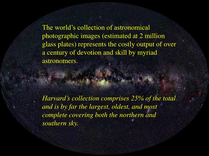 The world's collection of astronomical photographic images (estimated at 2 million glass plates) represents the costly output of over a century of devotion and skill by myriad astronomers.