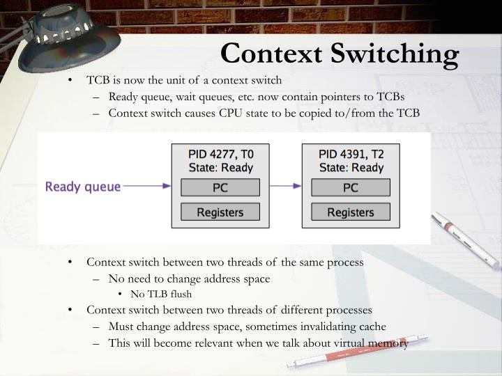 Context Switching