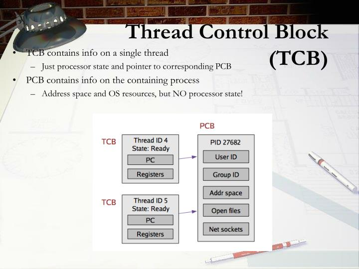Thread Control Block (TCB)