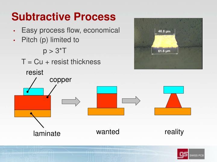 Subtractive Process