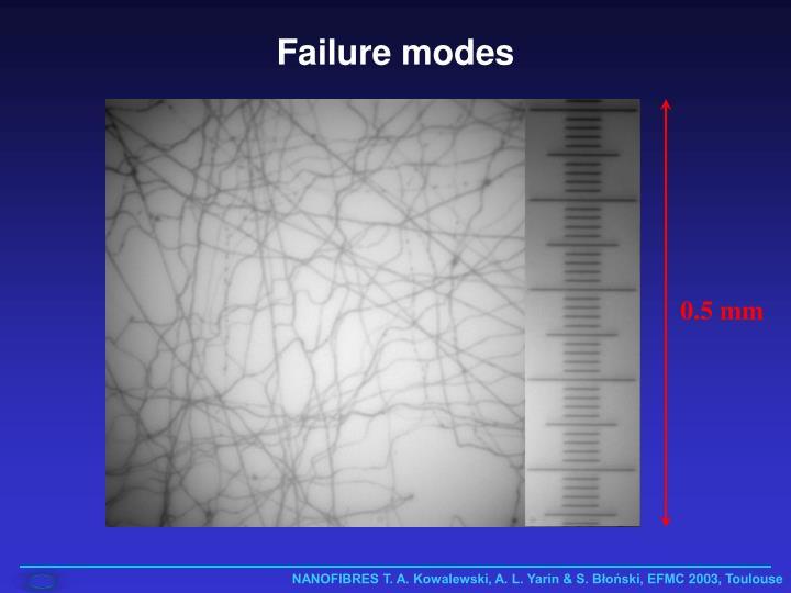 Failure modes