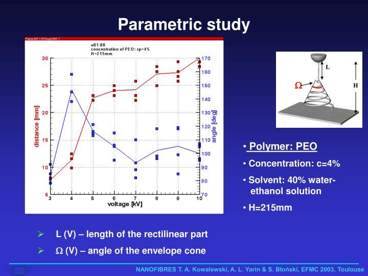 Parametric study