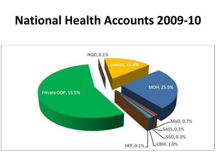 National Health Accounts 2009-10