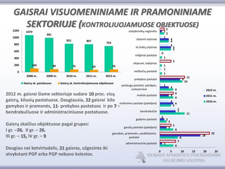 GAISRAI VISUOMENINIAME IR PRAMONINIAME SEKTORIUJE (