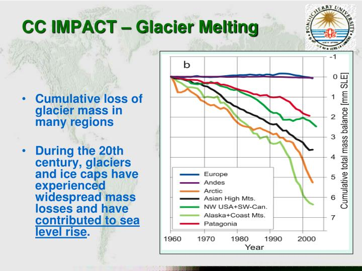 Cumulative loss of glacier mass in many regions