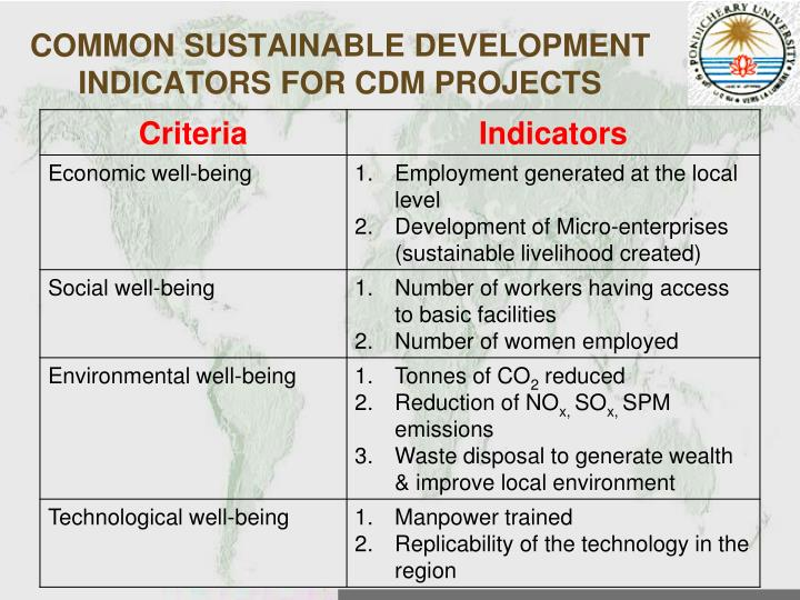 COMMON SUSTAINABLE DEVELOPMENT INDICATORS FOR CDM PROJECTS