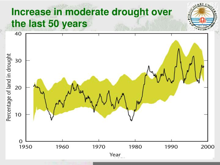 Increase in moderate drought over the last 50 years
