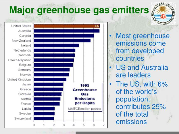 Major greenhouse gas emitters