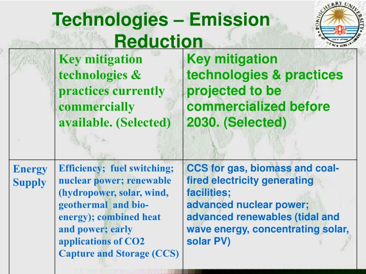 Technologies – Emission Reduction
