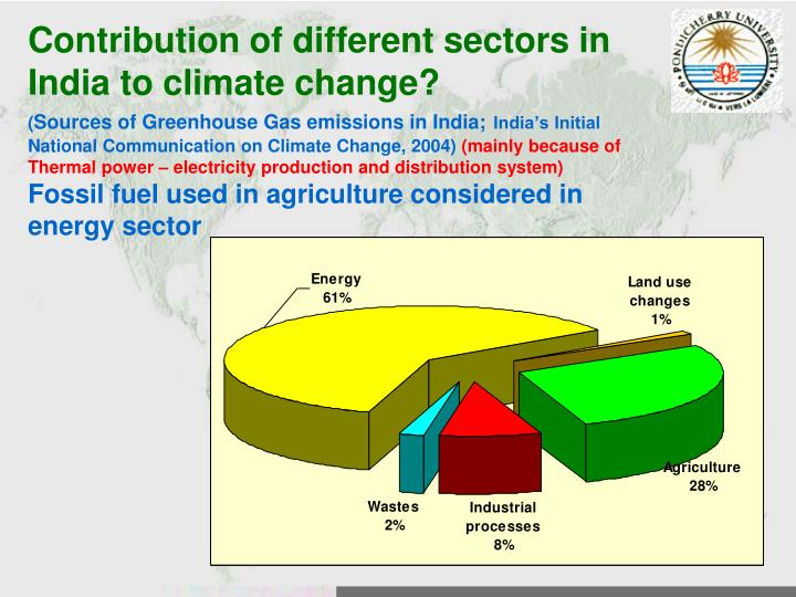 Contribution of different sectors in India to climate change?