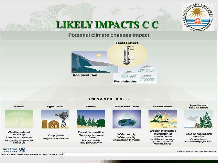 LIKELY IMPACTS