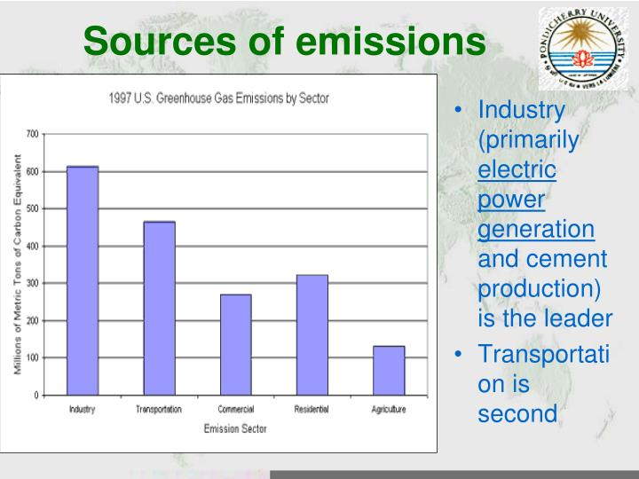 Sources of emissions