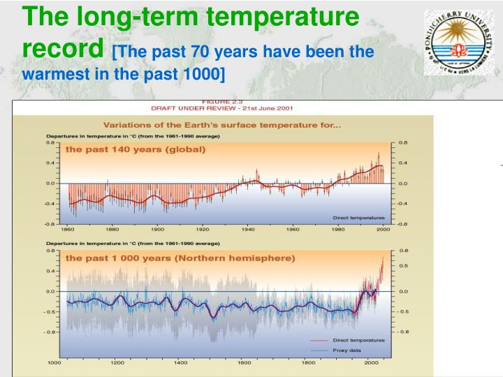 The long-term temperature record