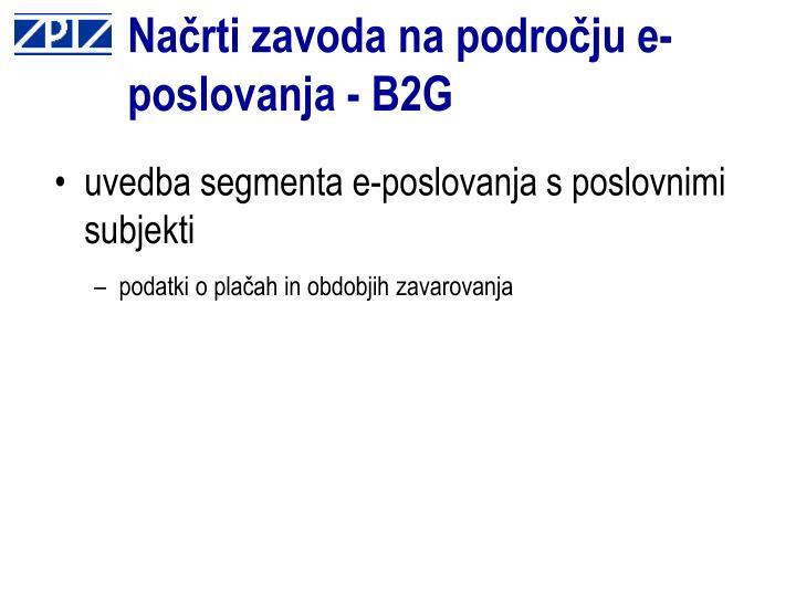 Načrti zavoda na področju e-poslovanja - B2G