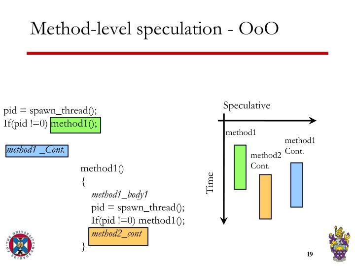 Method-level speculation - OoO