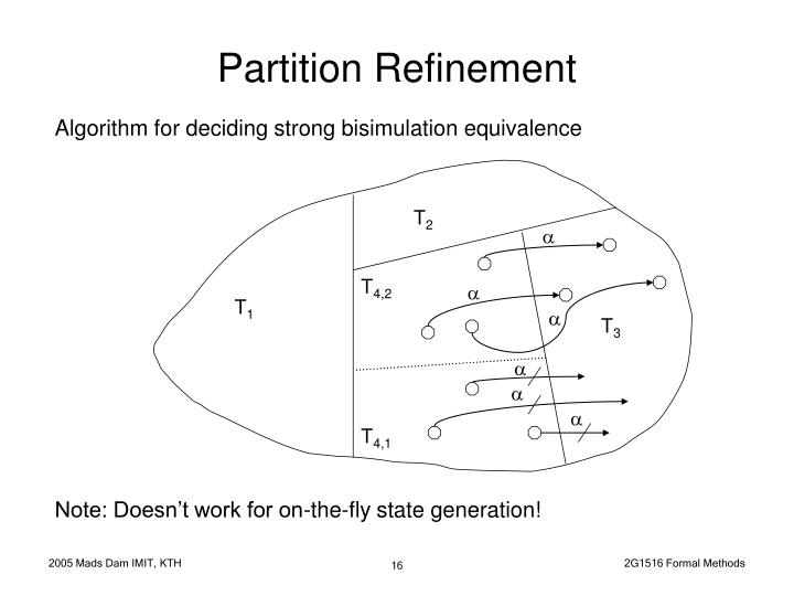 Partition Refinement