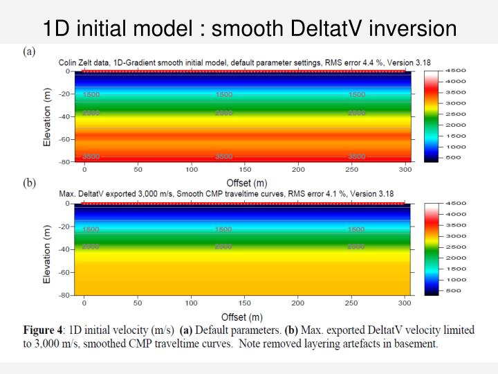 1D initial model : smooth DeltatV inversion