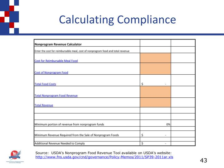Calculating Compliance
