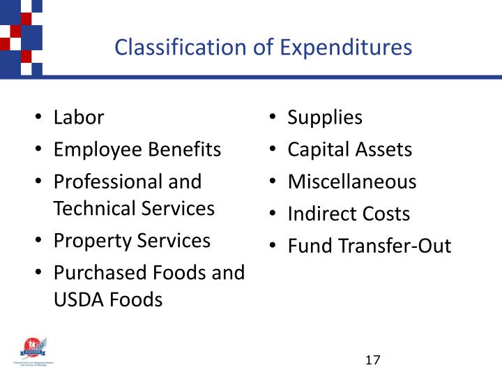 Classification of Expenditures