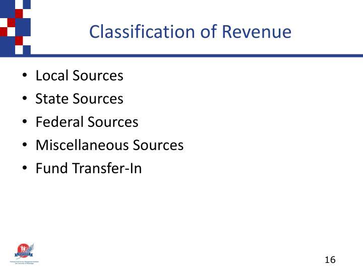 Classification of Revenue
