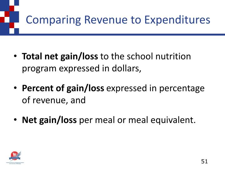 Comparing Revenue to Expenditures