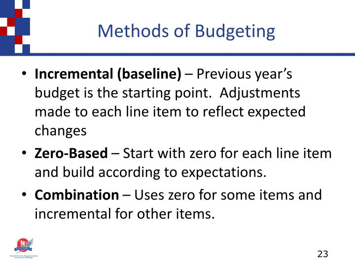 Methods of Budgeting
