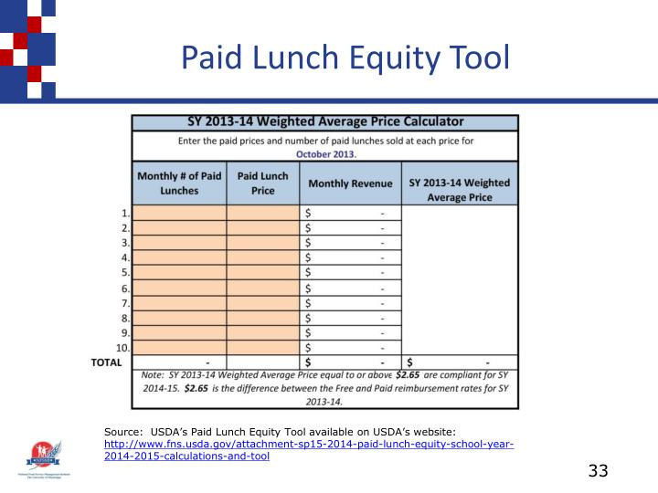 Paid Lunch Equity Tool