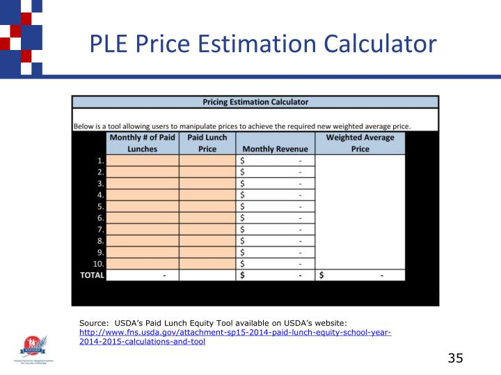 PLE Price Estimation Calculator
