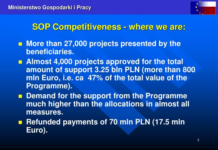 SOP Competitiveness - where we are: