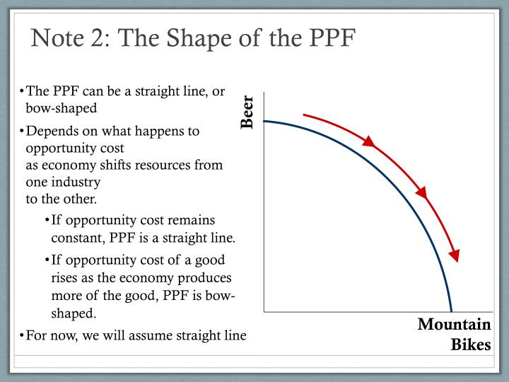 Note 2: The Shape of the PPF