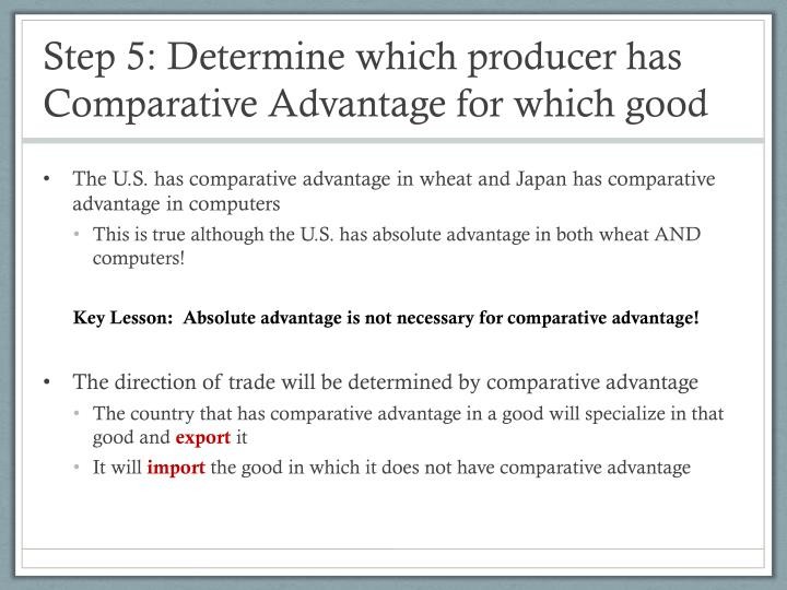 The U.S. has comparative advantage in wheat and Japan has comparative advantage in computers