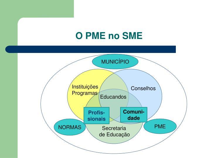 O PME no SME