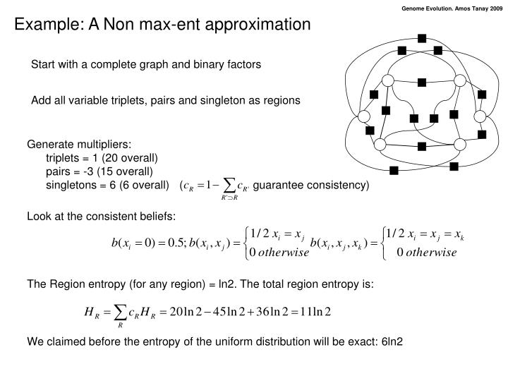 Example: A Non max-ent approximation
