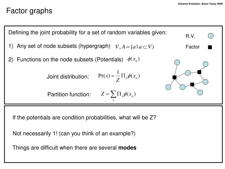 Factor graphs