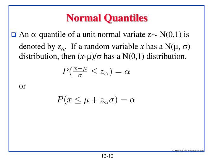 Normal Quantiles