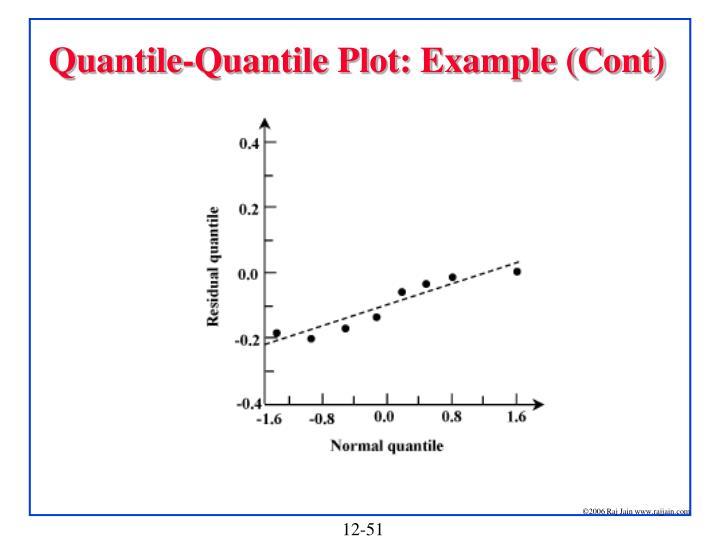 Quantile-Quantile Plot: Example (Cont)