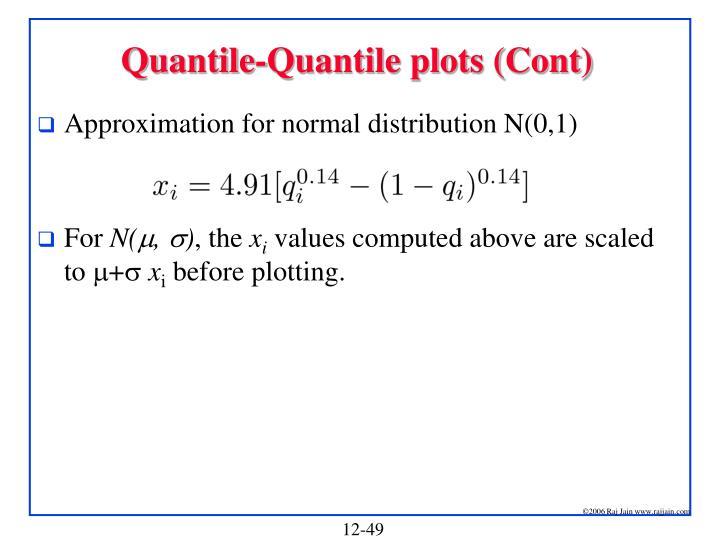 Quantile-Quantile plots (Cont)