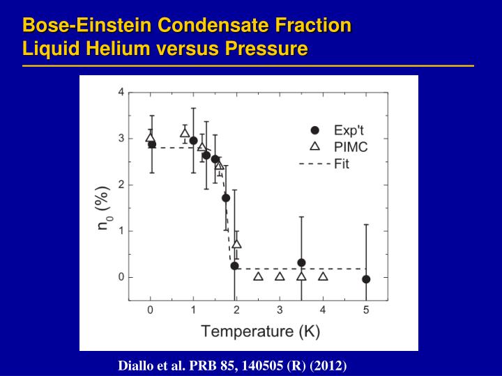 Bose-Einstein Condensate Fraction