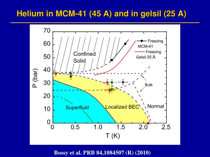 Helium in MCM-41 (45 A) and in gelsil (25 A)
