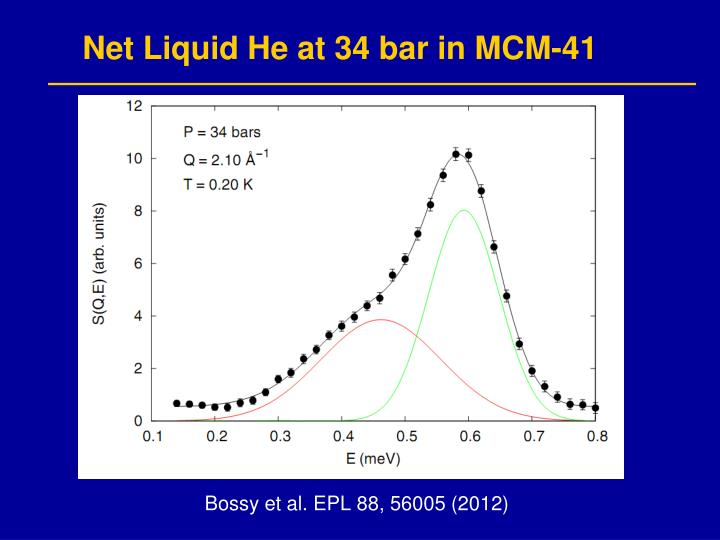 Net Liquid He at 34 bar in MCM-41