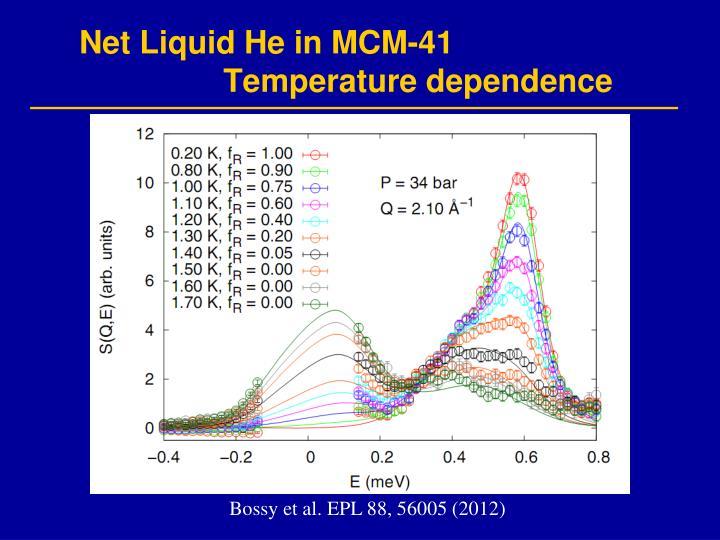 Net Liquid He in MCM-41
