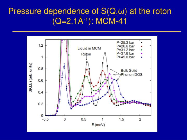 Pressure dependence of S(Q,