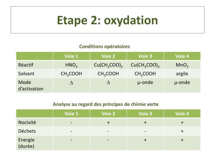 Etape 2: oxydation