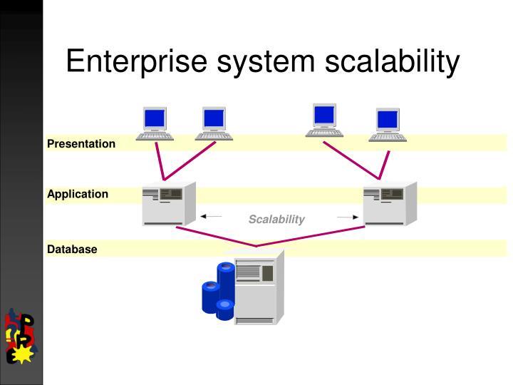 Enterprise system scalability